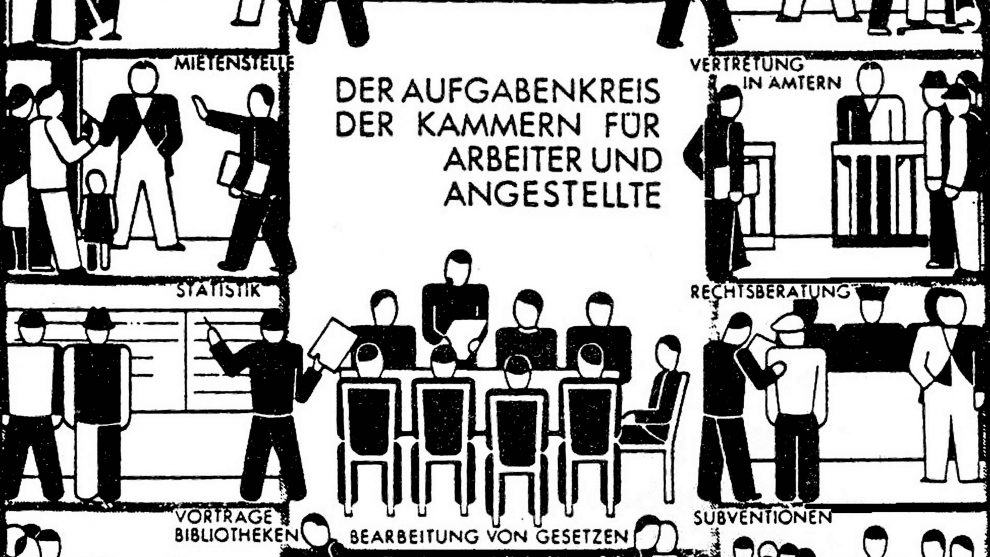 Foto (C) Österreichisches Gesellschafts- und Wirtschaftsmuseum
