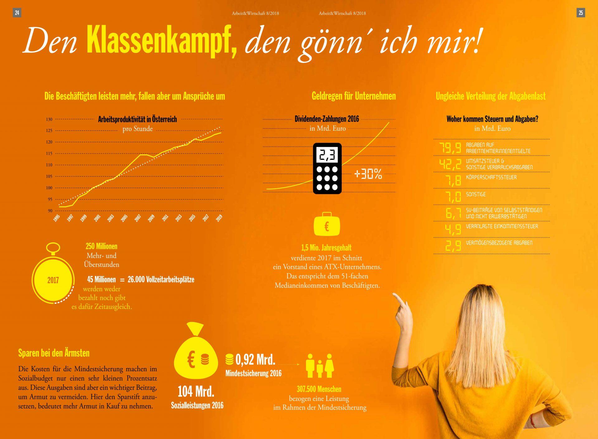 Infografik: Den Klassenkampf, den gönn ich mir! Was Beschäftigte leisten - und warum dennoch nur die Unternehmen vom Gewinn profitieren. Eine Übersicht über die ungleiche Verteilung der Abgabenlast.